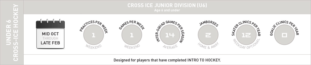 6U Cross Ice